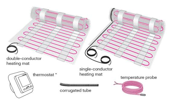 Mat heating system installation manual single and double conductor heating mats cheapraybanclubmaster Images